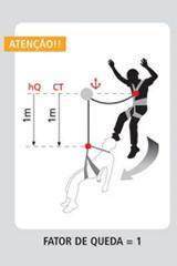 Imagem explicativa sobre o fator de queda